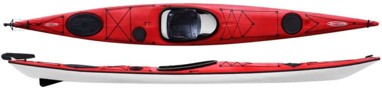 Prices kayak rental